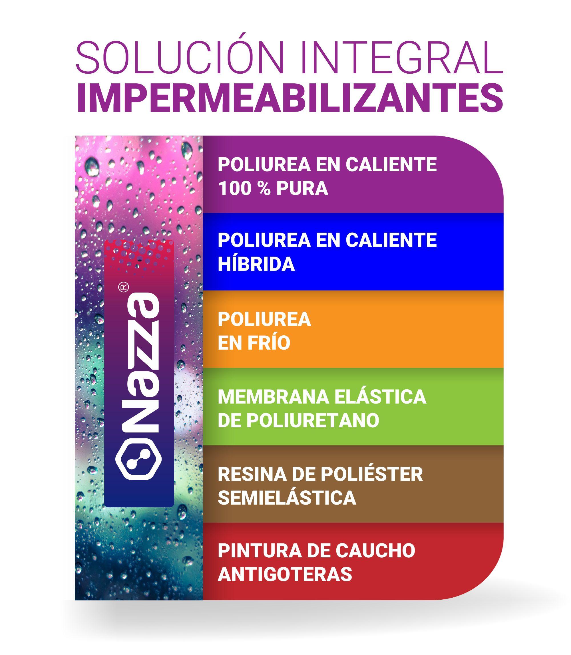Productos para impermeabilizar cubiertas y azoteas Nazza