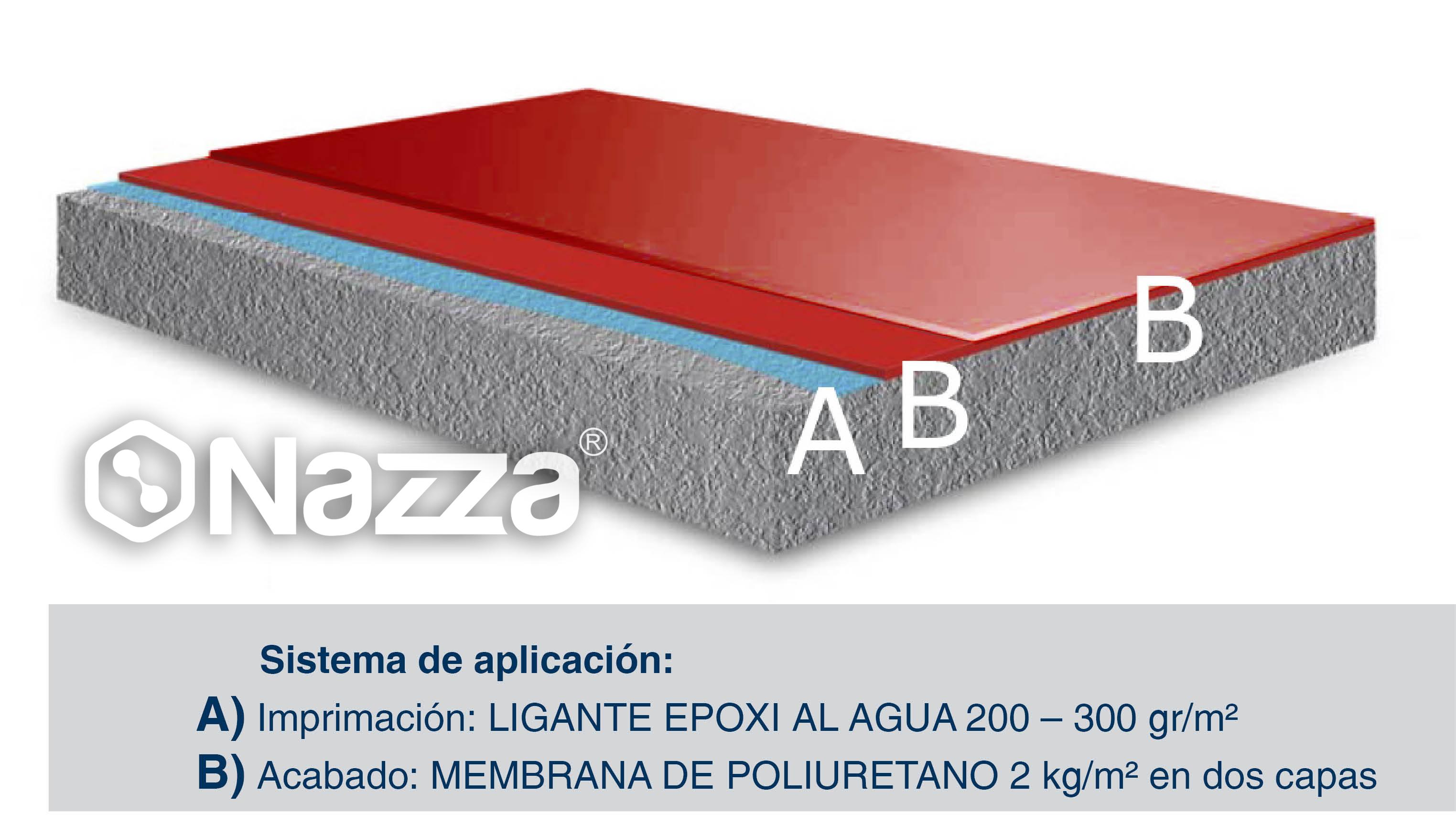 Esquema de aplicacion con la membrana Nazza